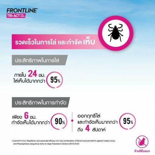 Frontline triact20080712 |