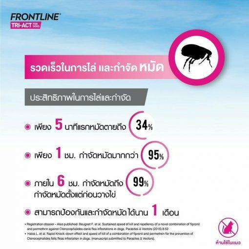 Frontline triact20080713 |