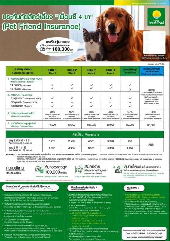 แผนใหม่ ประกันภัยสัตว์เลี้ยง เริ่ม 1 มกราคม |